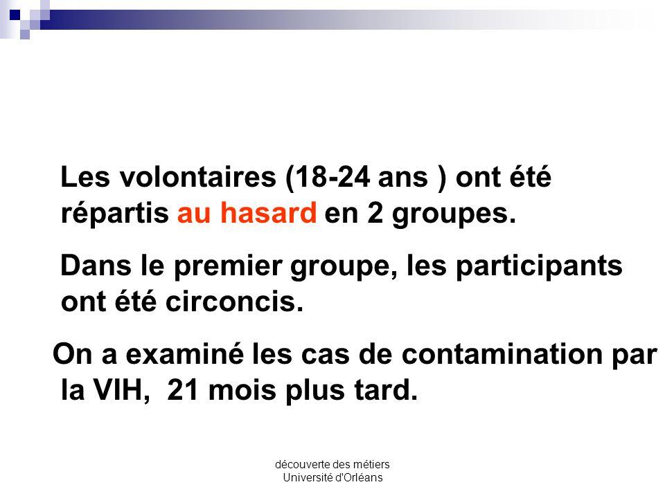 découverte des métiers Université d'Orléans Contamination par le VIH Une étude a été menée entre 2002 et 2005 par des statisticiens de lINSERM, de lIn