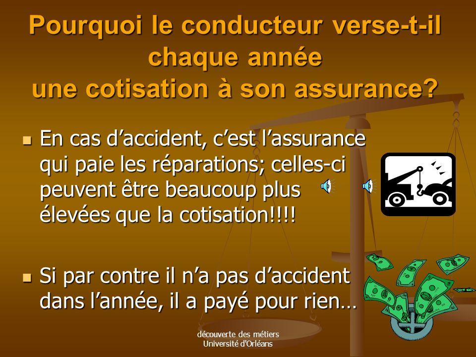 découverte des métiers Université d'Orléans Un métier: « actuaire » Lassurance est un jeu entre lassureur et son client. Qui est le gagnant ? Lassuran