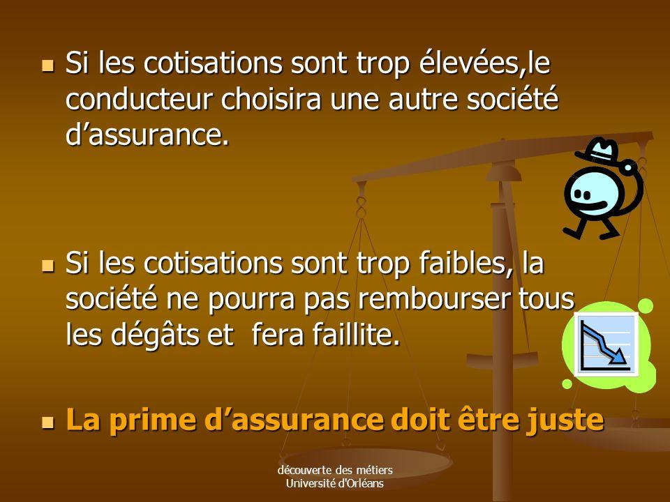 découverte des métiers Université d'Orléans Lactuaire doit calculer le montant des cotisations Avec les cotisations, la société dassurance doit couvri