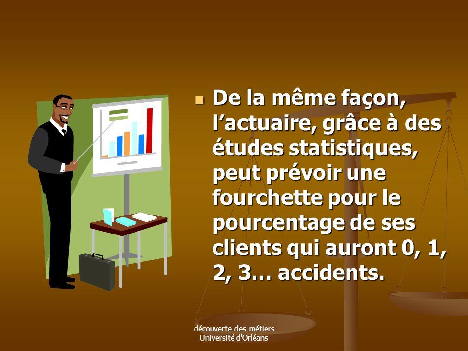 découverte des métiers Université d'Orléans Par contre on sait que si on jette 1000 fois le dé, la fréquence des « un » sera environ 1/6 ou 16,6% : Pa