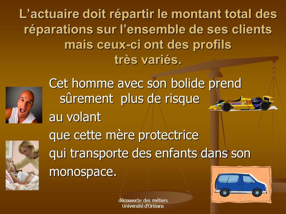 découverte des métiers Université d'Orléans De la même façon, lactuaire, grâce à des études statistiques, peut prévoir une fourchette pour le pourcent