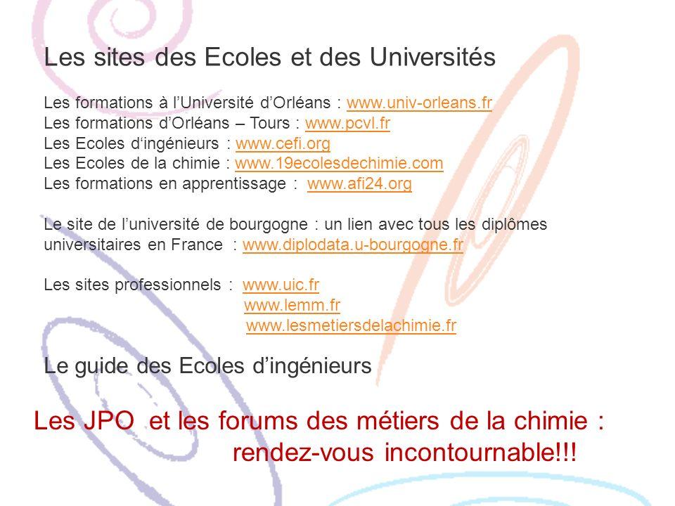Le guide des Ecoles dingénieurs Les sites des Ecoles et des Universités Les formations à lUniversité dOrléans : www.univ-orleans.frwww.univ-orleans.fr