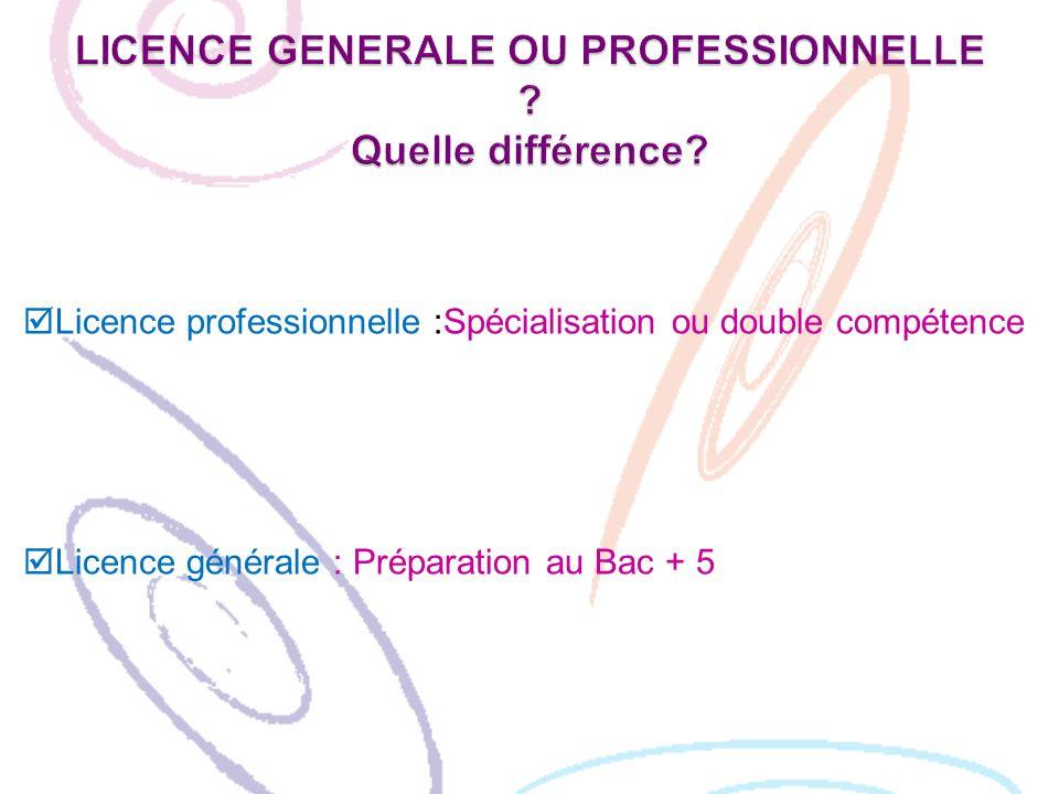 Licence professionnelle :Spécialisation ou double compétence Licence générale : Préparation au Bac + 5