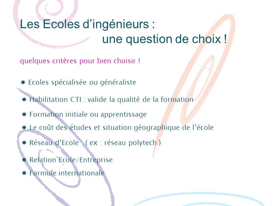 Les Ecoles dingénieurs : une question de choix ! quelques critères pour bien choisir ! Habilitation CTI : valide la qualité de la formation Ecoles spé