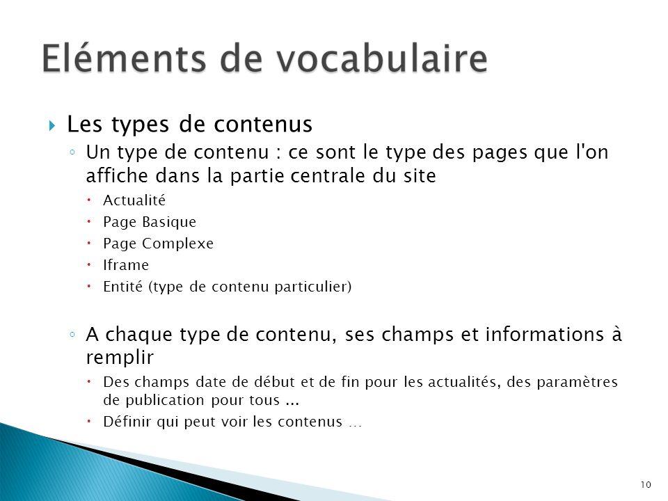 Les types de contenus Un type de contenu : ce sont le type des pages que l'on affiche dans la partie centrale du site Actualité Page Basique Page Comp