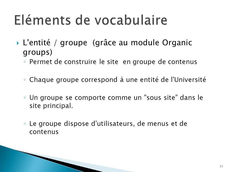 L'entité / groupe (grâce au module Organic groups) Permet de construire le site en groupe de contenus Chaque groupe correspond à une entité de l'Unive