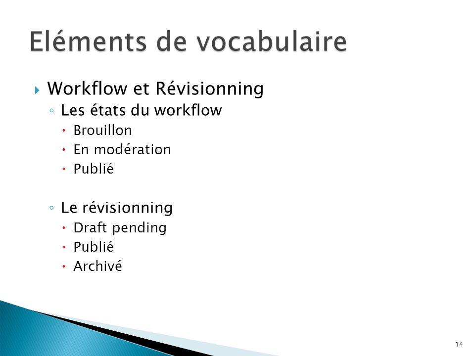 Workflow et Révisionning Les états du workflow Brouillon En modération Publié Le révisionning Draft pending Publié Archivé 14