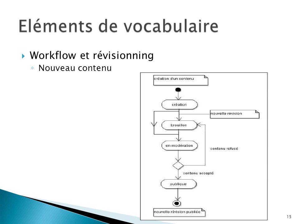 Workflow et révisionning Nouveau contenu 15