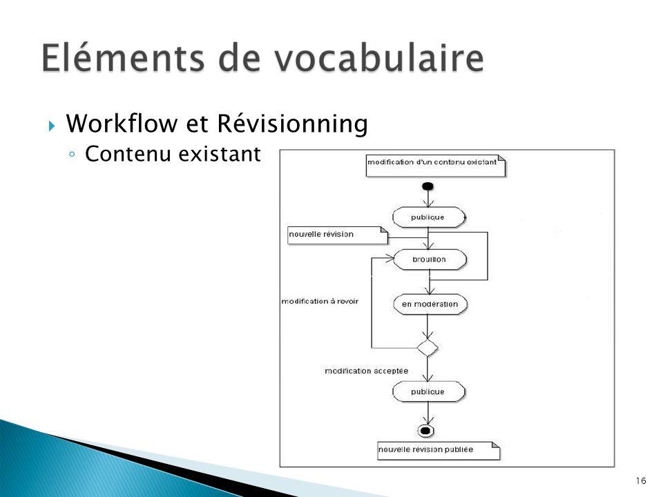 Workflow et Révisionning Contenu existant 16