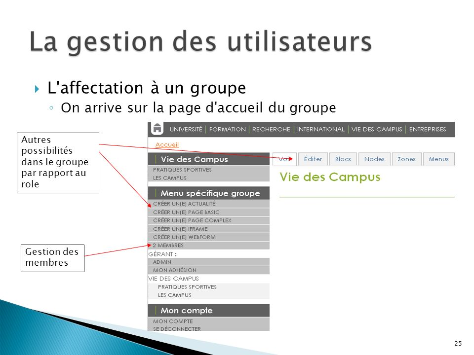 L'affectation à un groupe On arrive sur la page d'accueil du groupe Gestion des membres Autres possibilités dans le groupe par rapport au role 25