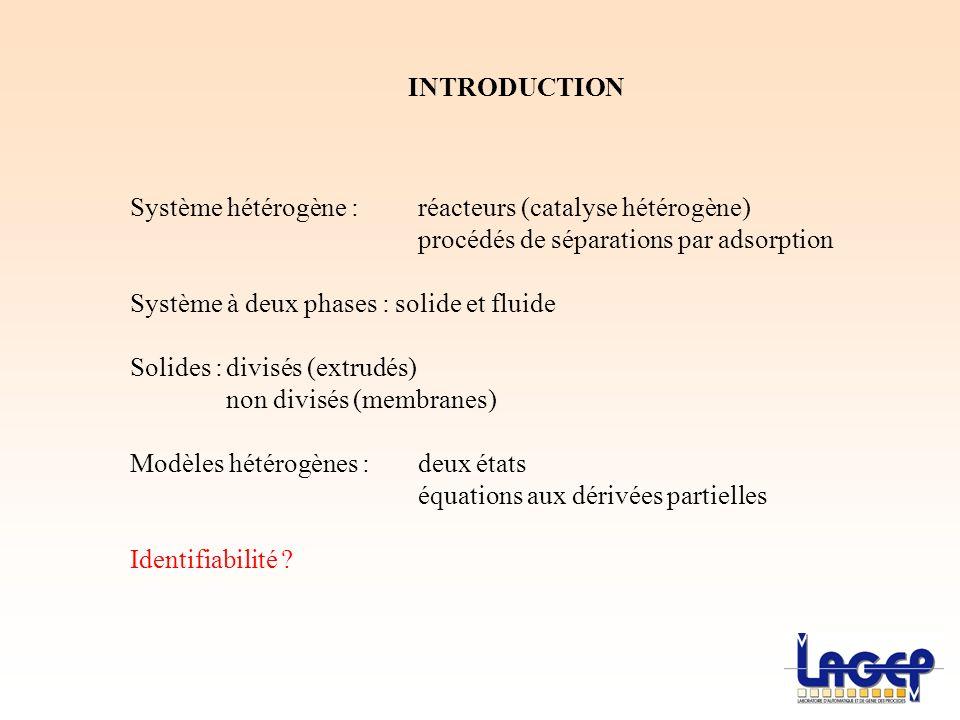 INTRODUCTION Système hétérogène :réacteurs (catalyse hétérogène) procédés de séparations par adsorption Système à deux phases : solide et fluide Solid