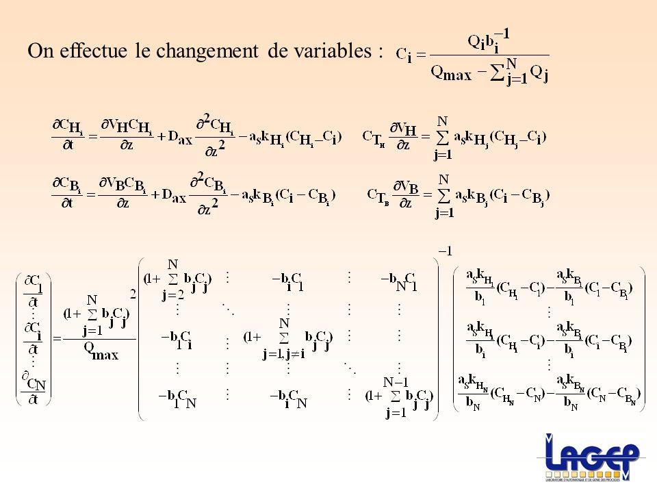On effectue le changement de variables :