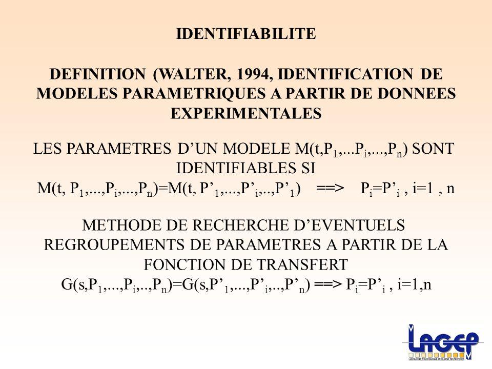 IDENTIFIABILITE DEFINITION (WALTER, 1994, IDENTIFICATION DE MODELES PARAMETRIQUES A PARTIR DE DONNEES EXPERIMENTALES LES PARAMETRES DUN MODELE M(t,P 1