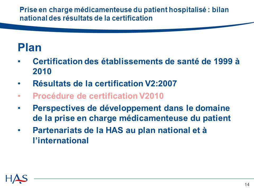 14 Prise en charge médicamenteuse du patient hospitalisé : bilan national des résultats de la certification Plan Certification des établissements de s