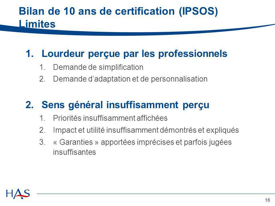 16 Bilan de 10 ans de certification (IPSOS) Limites 1.Lourdeur perçue par les professionnels 1.Demande de simplification 2.Demande dadaptation et de p