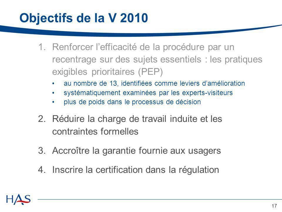 17 Objectifs de la V 2010 1.Renforcer lefficacité de la procédure par un recentrage sur des sujets essentiels : les pratiques exigibles prioritaires (