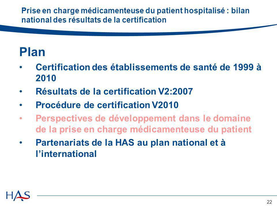 22 Prise en charge médicamenteuse du patient hospitalisé : bilan national des résultats de la certification Plan Certification des établissements de s
