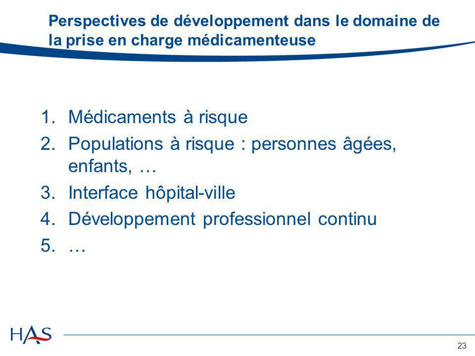 23 Perspectives de développement dans le domaine de la prise en charge médicamenteuse 1.Médicaments à risque 2.Populations à risque : personnes âgées,