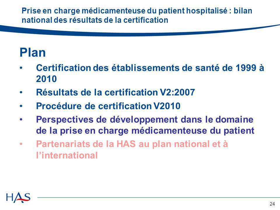 24 Prise en charge médicamenteuse du patient hospitalisé : bilan national des résultats de la certification Plan Certification des établissements de s