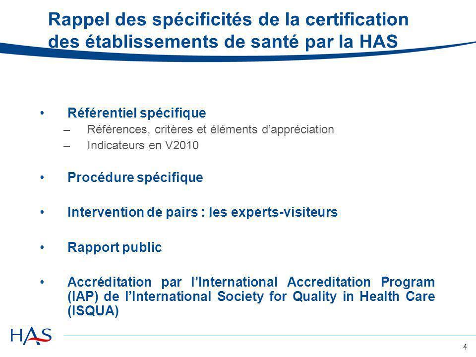 4 Rappel des spécificités de la certification des établissements de santé par la HAS Référentiel spécifique –Références, critères et éléments dappréci
