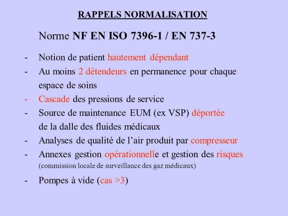 RAPPELS NORMALISATION Norme NF EN ISO 7396-1 / EN 737-3 -Notion de patient hautement dépendant -Au moins 2 détendeurs en permanence pour chaque espace