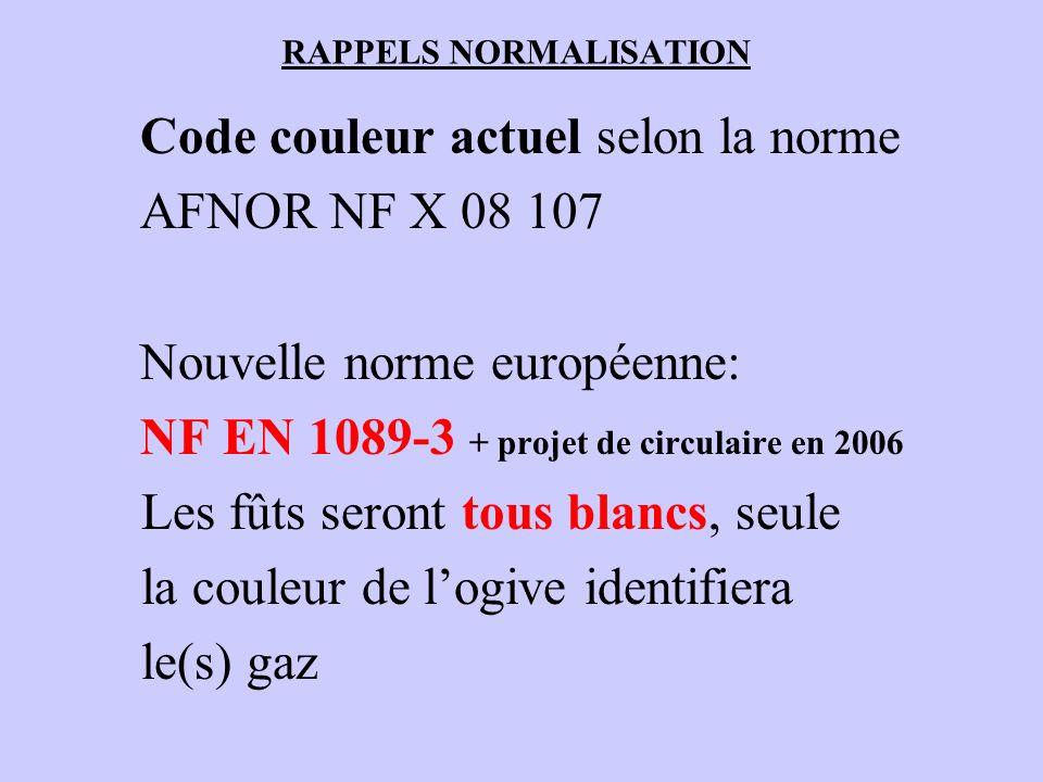 RAPPELS NORMALISATION Code couleur actuel selon la norme AFNOR NF X 08 107 Nouvelle norme européenne: NF EN 1089-3 + projet de circulaire en 2006 Les