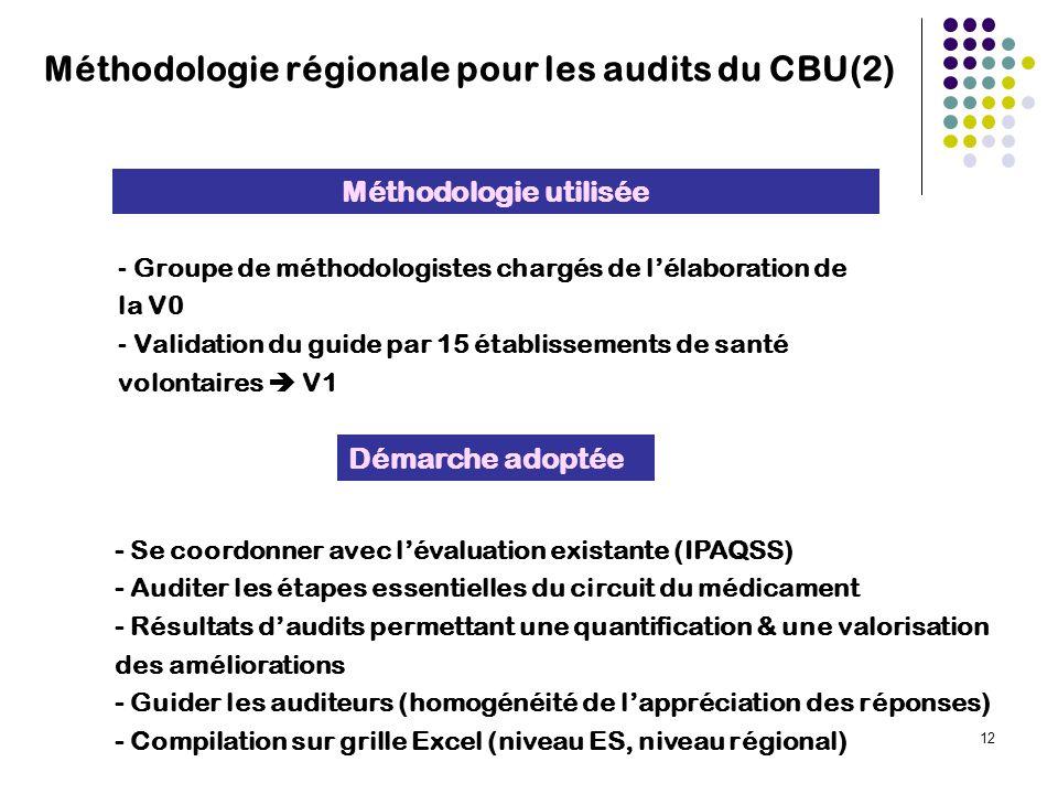 12 Méthodologie utilisée Méthodologie régionale pour les audits du CBU(2) - Groupe de méthodologistes chargés de lélaboration de la V0 - Validation du guide par 15 établissements de santé volontaires V1 Démarche adoptée - Se coordonner avec lévaluation existante (IPAQSS) - Auditer les étapes essentielles du circuit du médicament - Résultats daudits permettant une quantification & une valorisation des améliorations - Guider les auditeurs (homogénéité de lappréciation des réponses) - Compilation sur grille Excel (niveau ES, niveau régional)