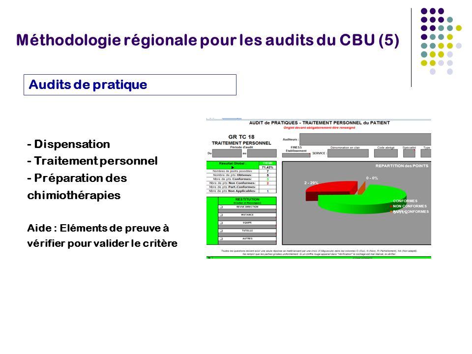 Méthodologie régionale pour les audits du CBU (5) Audits de pratique - Dispensation - Traitement personnel - Préparation des chimiothérapies Aide : Eléments de preuve à vérifier pour valider le critère