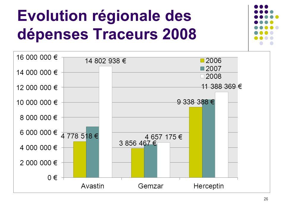 26 Evolution régionale des dépenses Traceurs 2008