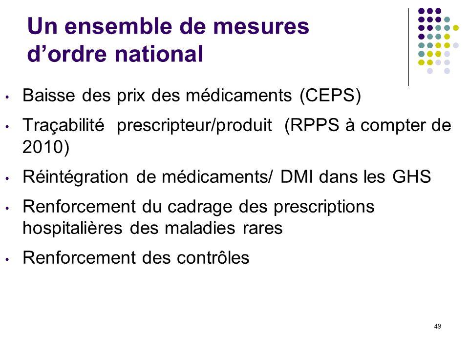Un ensemble de mesures dordre national Baisse des prix des médicaments (CEPS) Traçabilité prescripteur/produit (RPPS à compter de 2010) Réintégration de médicaments/ DMI dans les GHS Renforcement du cadrage des prescriptions hospitalières des maladies rares Renforcement des contrôles 49