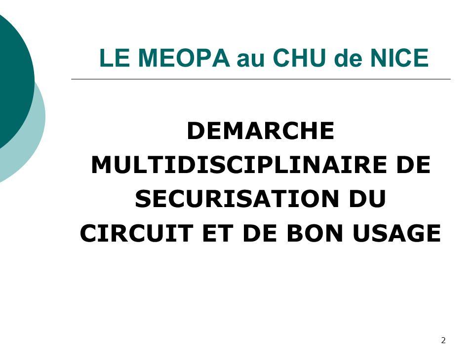 2 LE MEOPA au CHU de NICE DEMARCHE MULTIDISCIPLINAIRE DE SECURISATION DU CIRCUIT ET DE BON USAGE