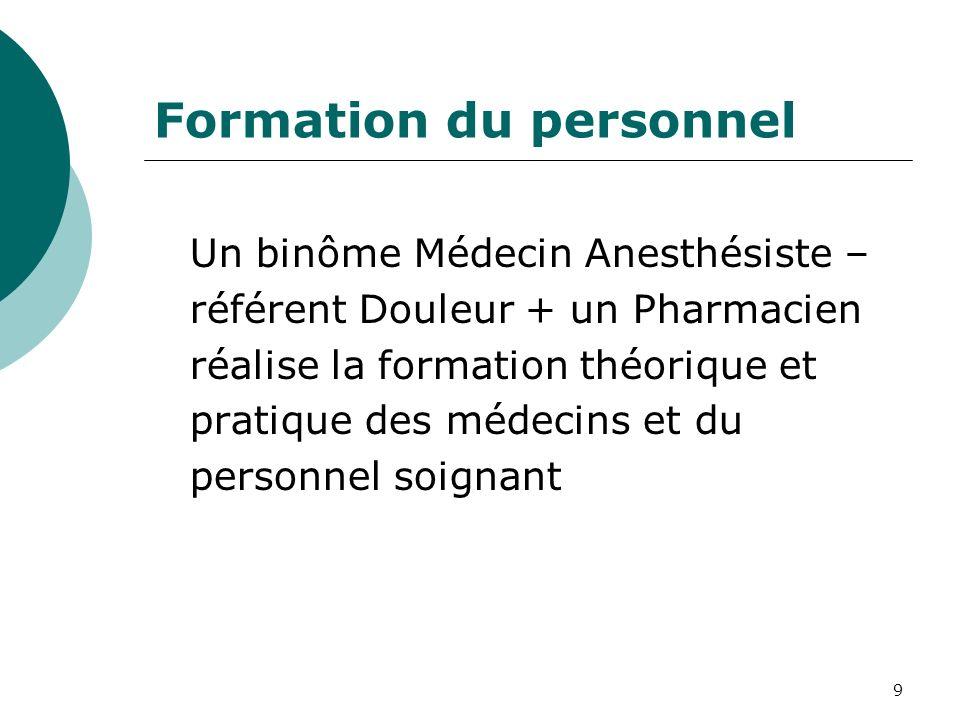 9 Formation du personnel Un binôme Médecin Anesthésiste – référent Douleur + un Pharmacien réalise la formation théorique et pratique des médecins et