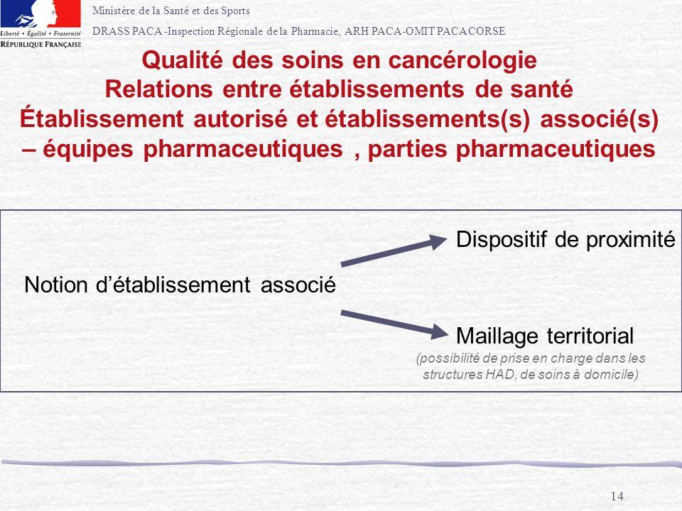 Ministère de la Santé et des Sports DRASS PACA -Inspection Régionale de la Pharmacie, ARH PACA-OMIT PACA CORSE 14 Notion détablissement associé Dispos