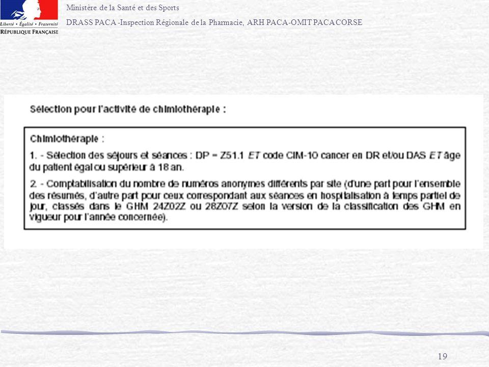 Ministère de la Santé et des Sports DRASS PACA -Inspection Régionale de la Pharmacie, ARH PACA-OMIT PACA CORSE 19