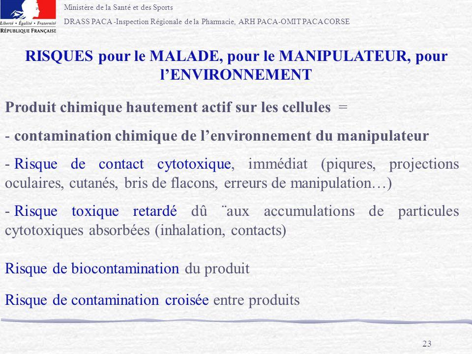 Ministère de la Santé et des Sports DRASS PACA -Inspection Régionale de la Pharmacie, ARH PACA-OMIT PACA CORSE 23 Risque de biocontamination du produi