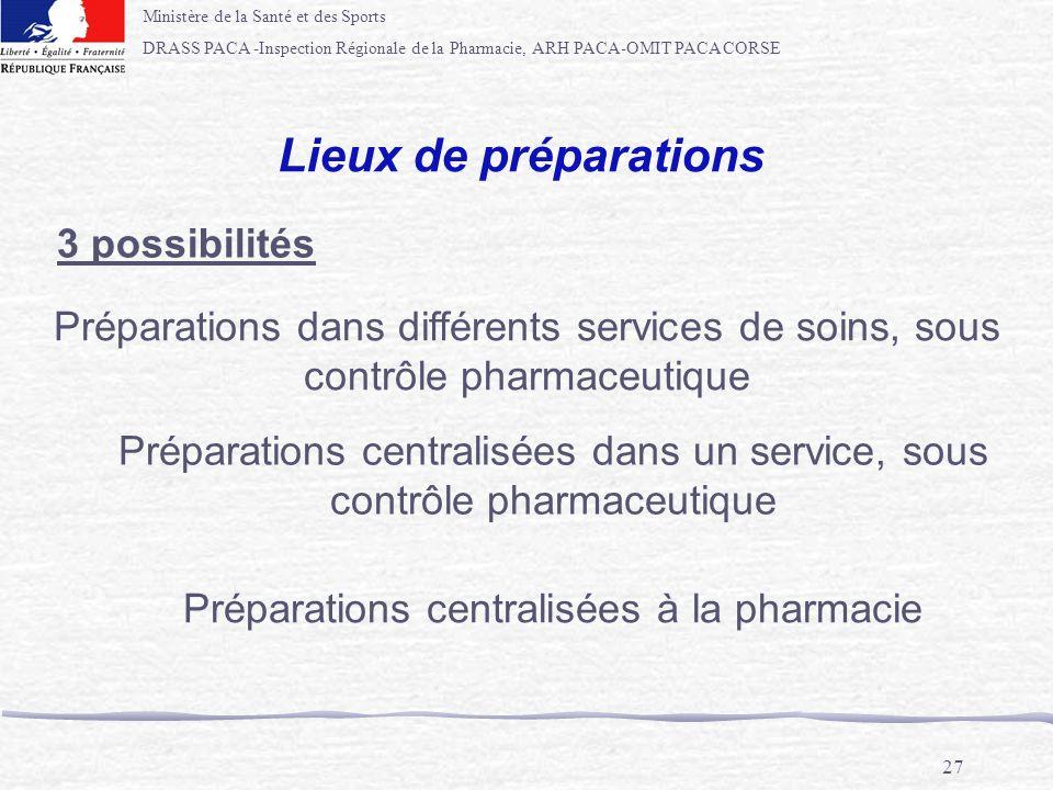 Ministère de la Santé et des Sports DRASS PACA -Inspection Régionale de la Pharmacie, ARH PACA-OMIT PACA CORSE 27 Lieux de préparations Préparations d