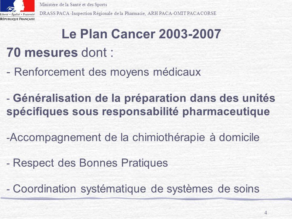 Ministère de la Santé et des Sports DRASS PACA -Inspection Régionale de la Pharmacie, ARH PACA-OMIT PACA CORSE 4 Le Plan Cancer 2003-2007 70 mesures d