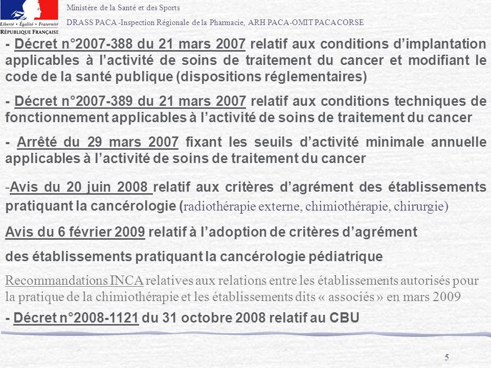 Ministère de la Santé et des Sports DRASS PACA -Inspection Régionale de la Pharmacie, ARH PACA-OMIT PACA CORSE 5 - Décret n°2008-1121 du 31 octobre 20