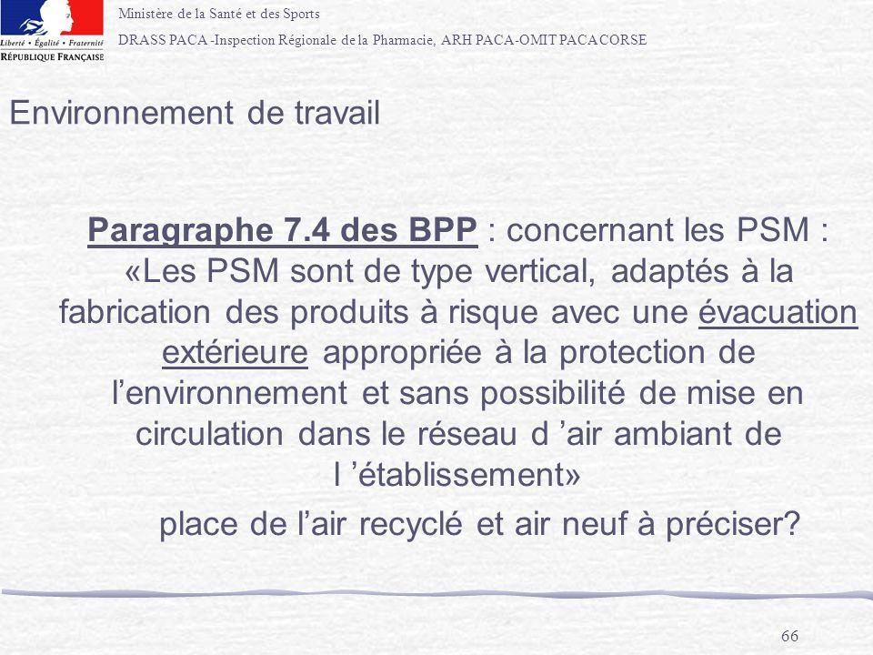 Ministère de la Santé et des Sports DRASS PACA -Inspection Régionale de la Pharmacie, ARH PACA-OMIT PACA CORSE 66 Environnement de travail Paragraphe