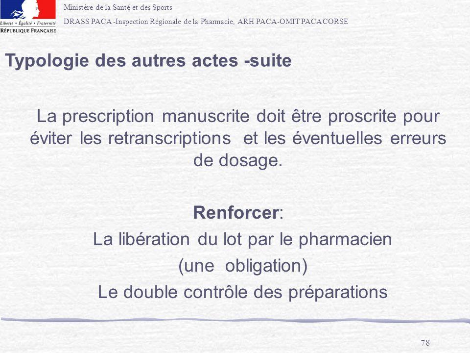 Ministère de la Santé et des Sports DRASS PACA -Inspection Régionale de la Pharmacie, ARH PACA-OMIT PACA CORSE 78 Typologie des autres actes -suite La