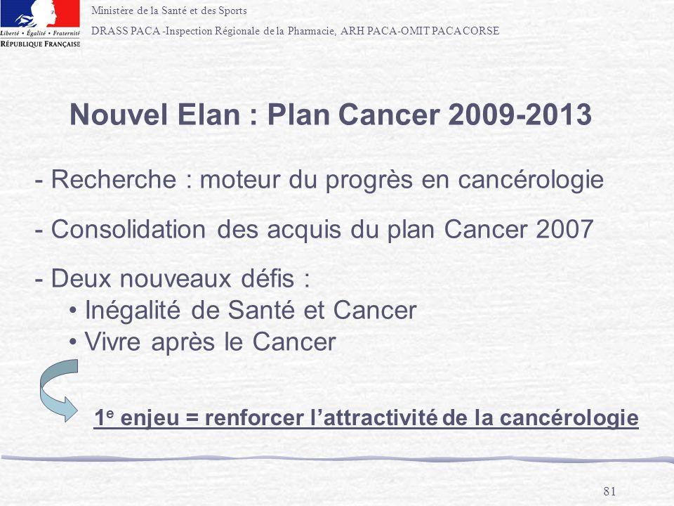 Ministère de la Santé et des Sports DRASS PACA -Inspection Régionale de la Pharmacie, ARH PACA-OMIT PACA CORSE 81 Nouvel Elan : Plan Cancer 2009-2013