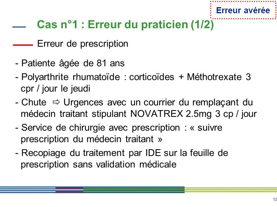 12 Cas n°1 : Erreur du praticien (1/2) Erreur de prescription - Patiente âgée de 81 ans - Polyarthrite rhumatoïde : corticoïdes + Méthotrexate 3 cpr /