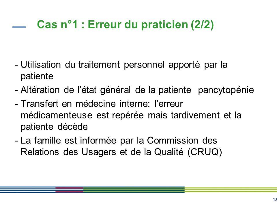 13 Cas n°1 : Erreur du praticien (2/2) - Utilisation du traitement personnel apporté par la patiente - Altération de létat général de la patiente panc