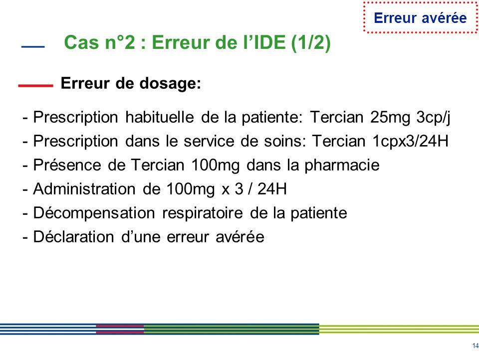 14 Cas n°2 : Erreur de lIDE (1/2) Erreur de dosage: - Prescription habituelle de la patiente: Tercian 25mg 3cp/j - Prescription dans le service de soi