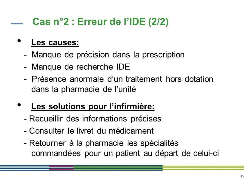 15 Les causes: - Manque de précision dans la prescription - Manque de recherche IDE - Présence anormale dun traitement hors dotation dans la pharmacie
