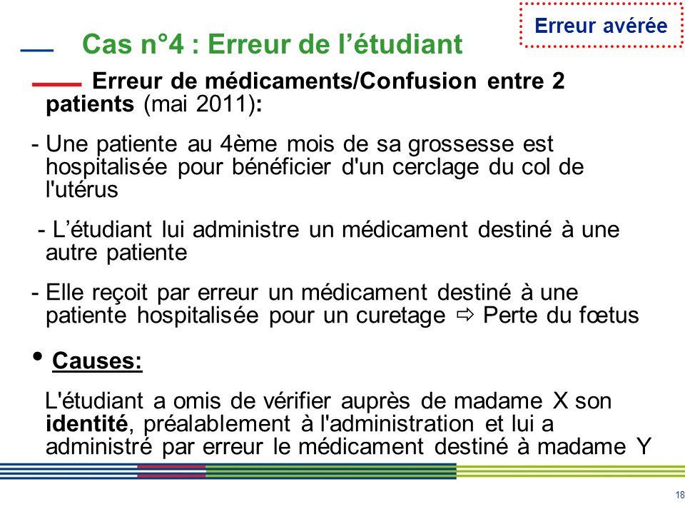 18 Cas n°4 : Erreur de létudiant Erreur de médicaments/Confusion entre 2 patients (mai 2011): - Une patiente au 4ème mois de sa grossesse est hospital