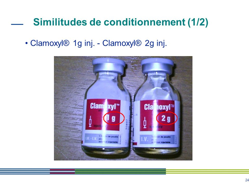 24 Similitudes de conditionnement (1/2) Clamoxyl® 1g inj. - Clamoxyl® 2g inj.
