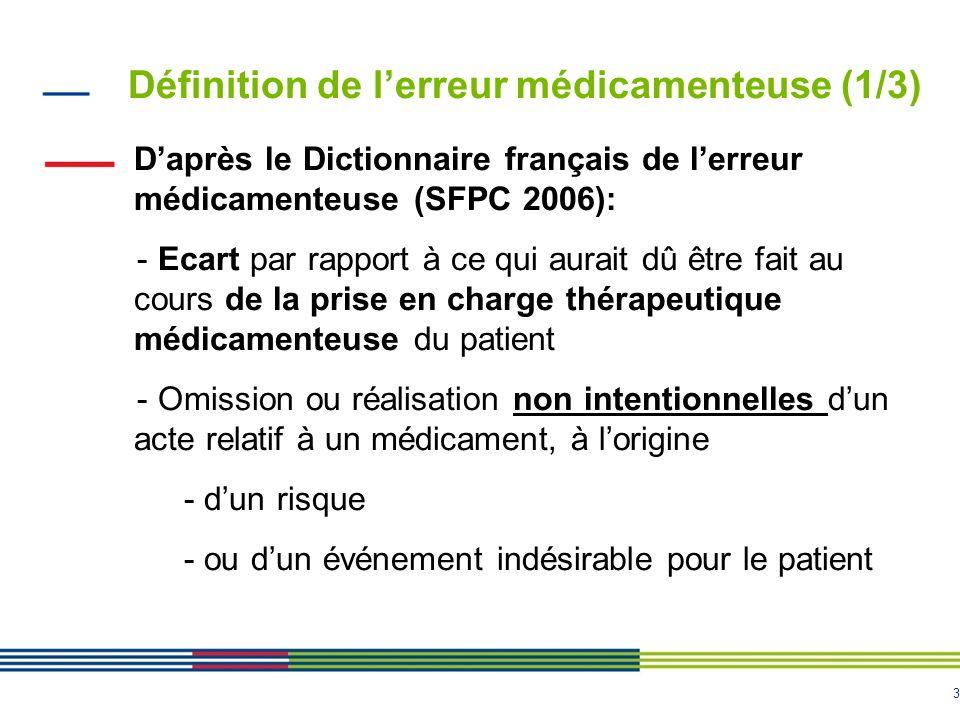 3 Définition de lerreur médicamenteuse (1/3) Daprès le Dictionnaire français de lerreur médicamenteuse (SFPC 2006): - Ecart par rapport à ce qui aurai