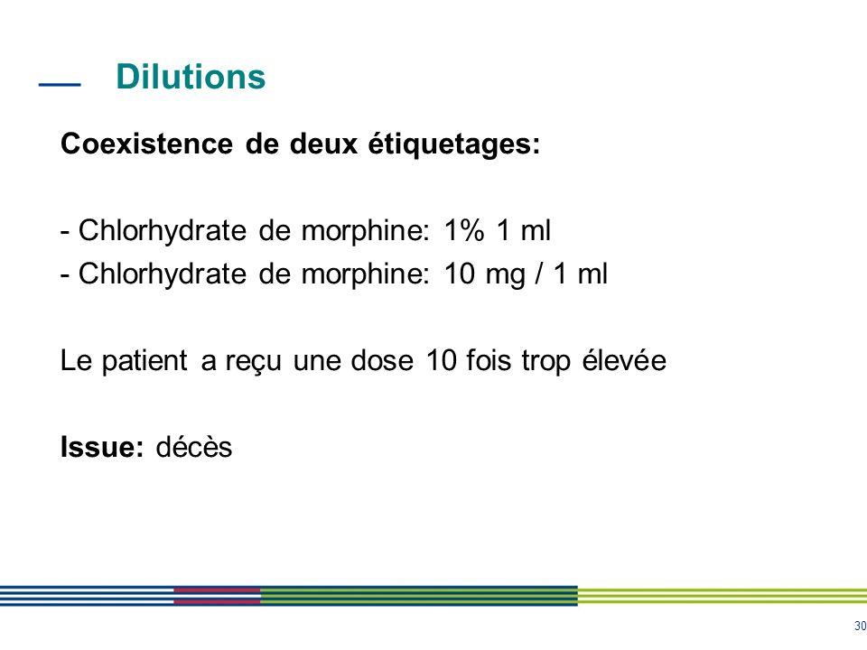 30 Dilutions Coexistence de deux étiquetages: - Chlorhydrate de morphine: 1% 1 ml - Chlorhydrate de morphine: 10 mg / 1 ml Le patient a reçu une dose