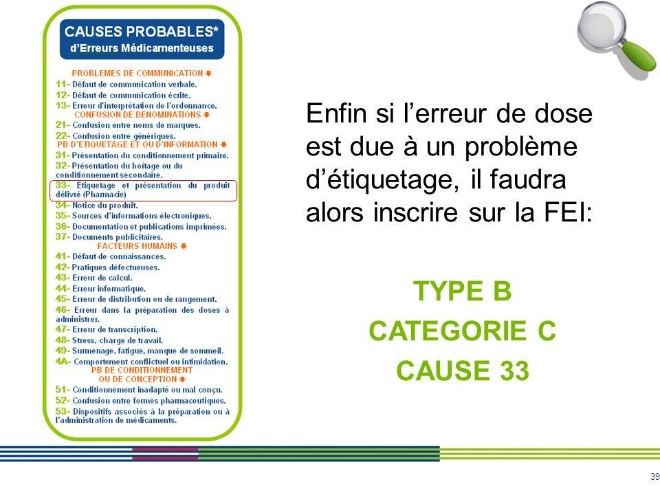 39 Enfin si lerreur de dose est due à un problème détiquetage, il faudra alors inscrire sur la FEI: TYPE B CATEGORIE C CAUSE 33